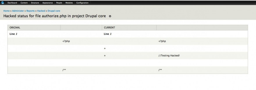 Drupal Hacked! Module Results