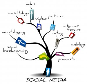 Social Media Tree
