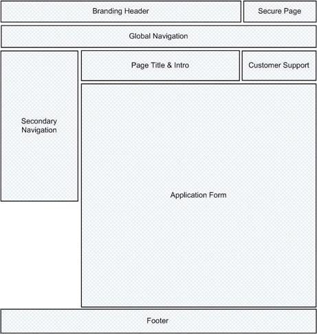 Using wireframes helps to differentiate between user interface design and aesthetics.