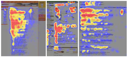 Use Heat maps to see how visitors are reading your content