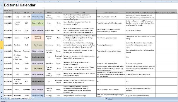 Creating An Editorial Calendar - Weekly content calendar template