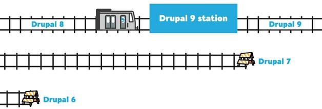 DrupalTrains-Drupal9