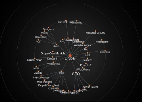 Bottlenose sonar search results