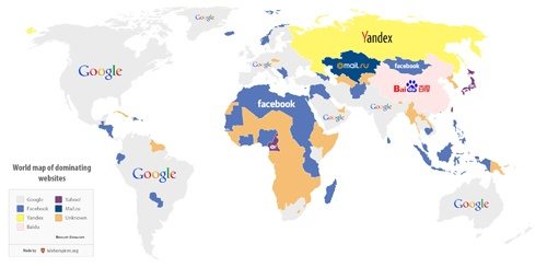 Most popular sites by country