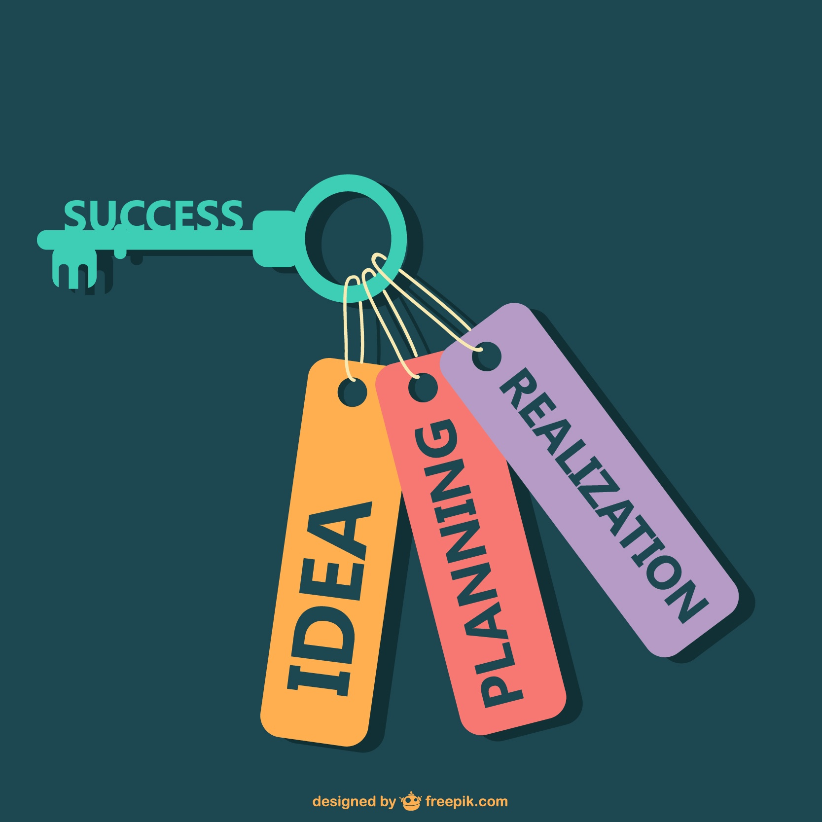 Success begins with planning.