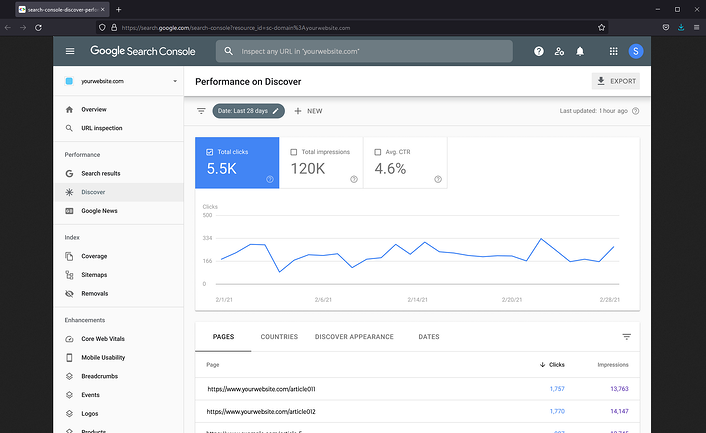 google search console - how to research keywords in 2021