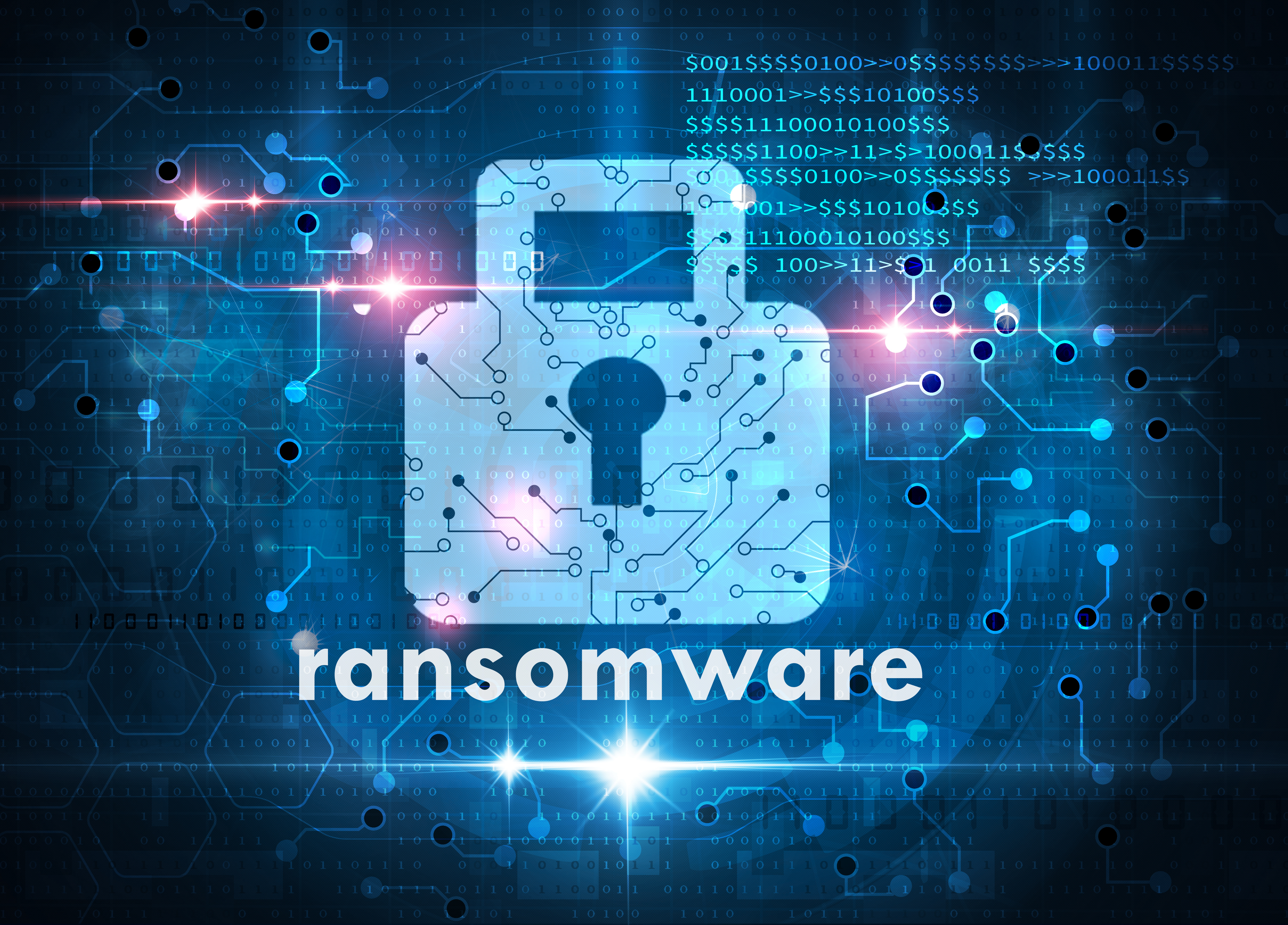 Ransomware-Security